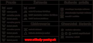 Tabuľka synbolov údržby